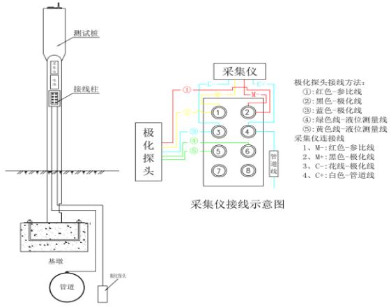 电路 电路图 电子 户型 户型图 平面图 原理图 561_440